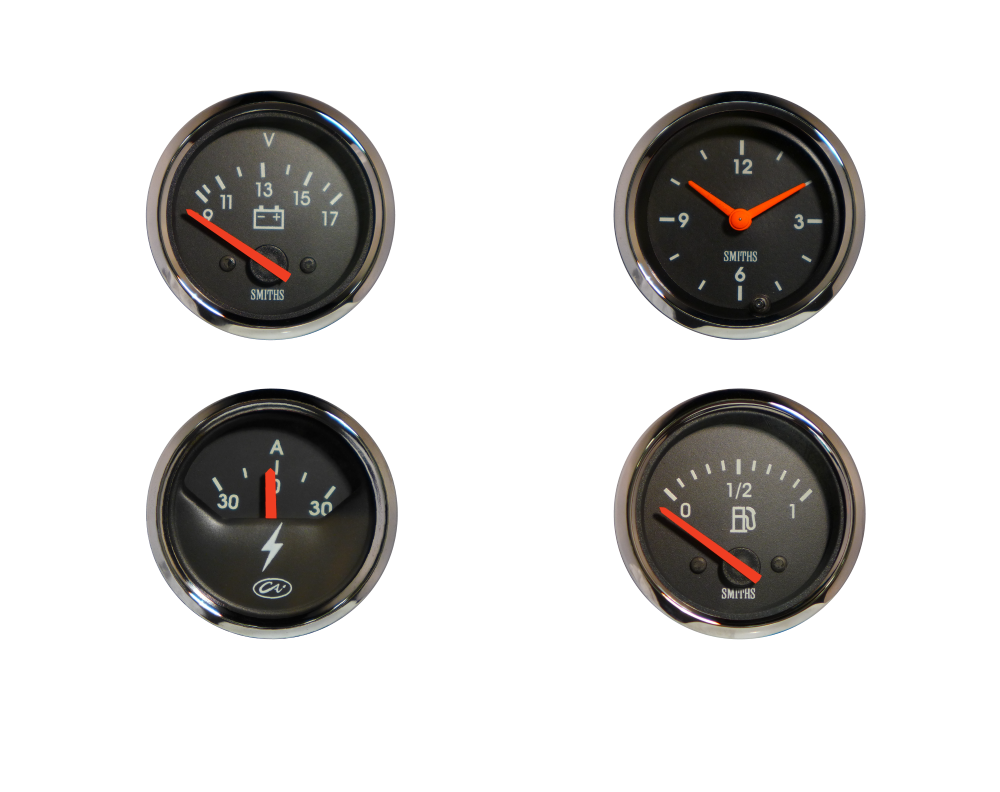 International Minor Gauges